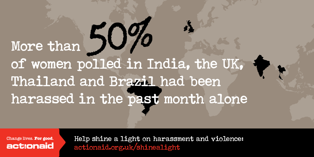 More than 50% of women polled in India, the UK, Thailand and Brazil had been harassed in the past month alone